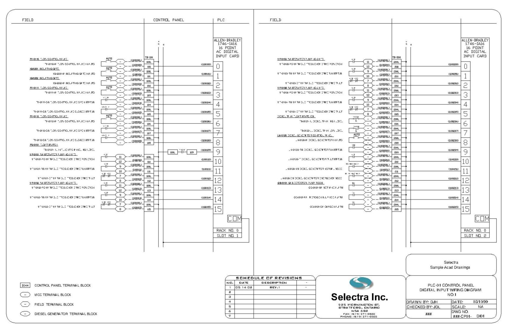 ab di01 Model 1 phase starter panel 1746 ob16 wiring diagram at soozxer.org